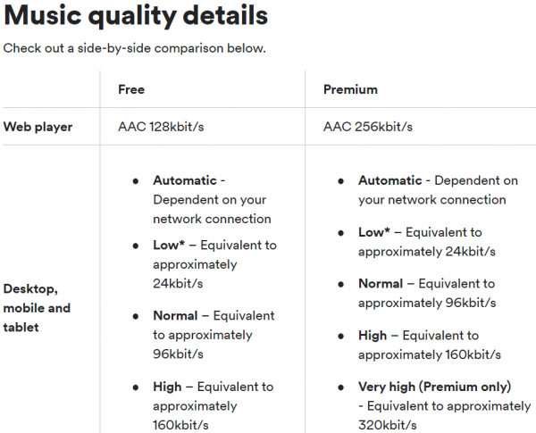 spotify-music-quality-details